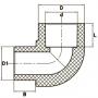 Угол внутренний/наружный 90° FADO PPR 25